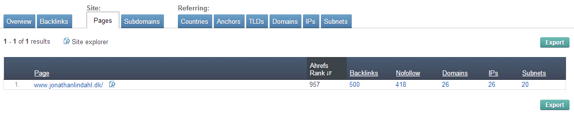 Ahrefs - Backlinks Report - Pages